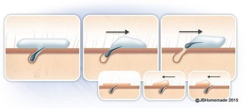 How Sugaring Works graphic
