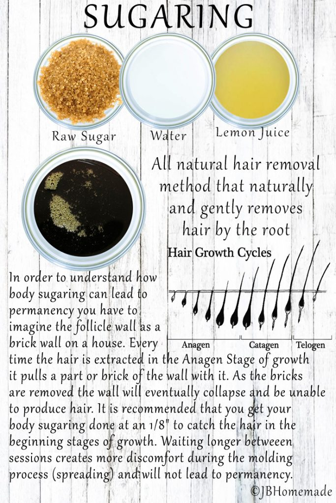 Hair growth and sugaring