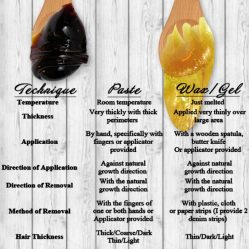 Sugaring Paste or Wax - Which to choose - with table2